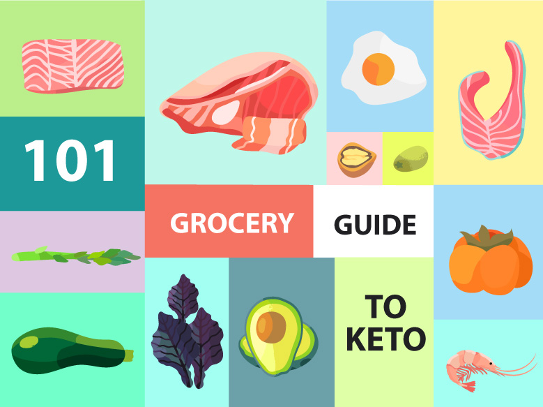101 Grocery Guide to Keto