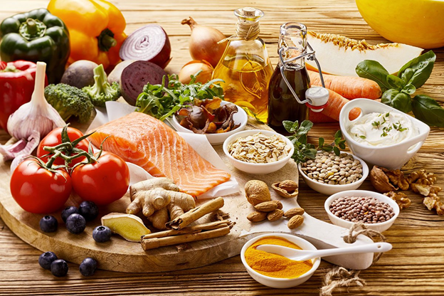 What is the Mediterranean Diet