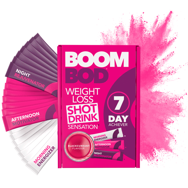 How Boombod is Beneficial for Weight Loss – Boombod Reviews
